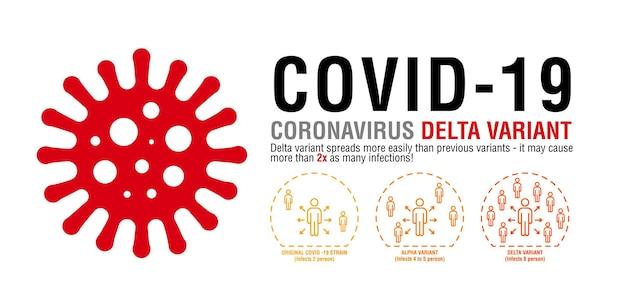 Infografica banner con ceppo originale covid 19 variante alpha vs variante delta altamente contagiosa