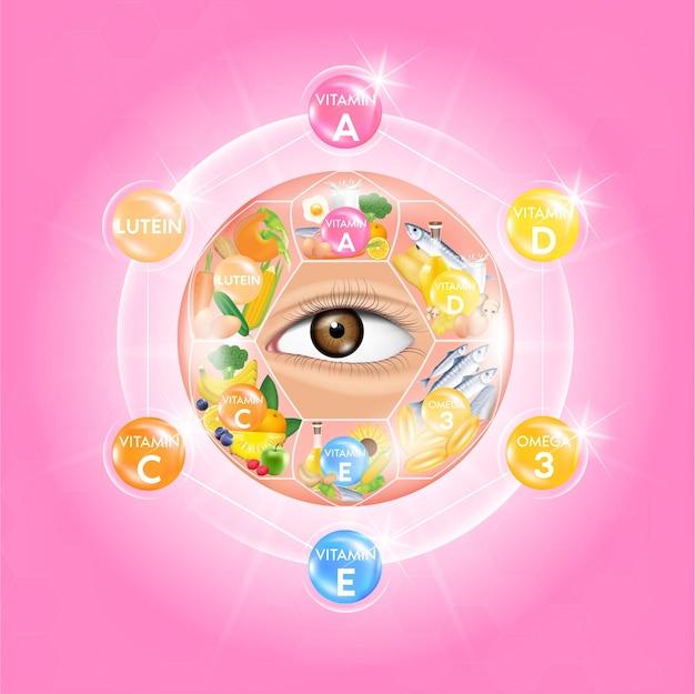 Banner di vitamine luteina e omega 3 cibo per una buona vista e occhi sani
