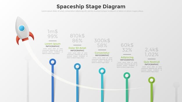 Grafico a barre o diagramma con 5 colonne colorate, indicazione percentuale, caselle di testo e astronave che vola in alto. concetto di progresso finanziario e successo. modello di progettazione infografica.