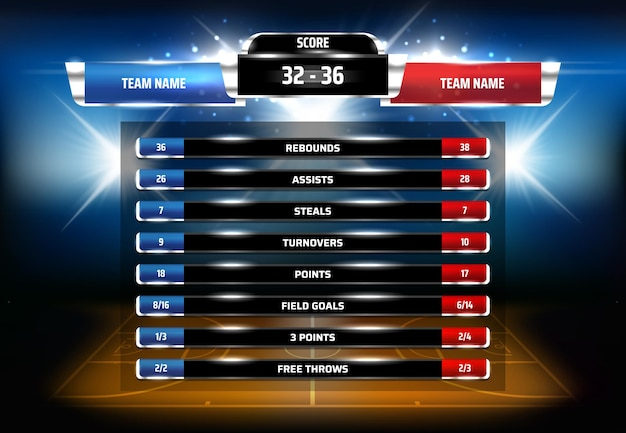 Modello di tabellone delle statistiche del gioco di pallacanestro. campionato sportivo, informazioni sui risultati delle partite del torneo di basket con gli obiettivi delle squadre e la tabella dei punteggi totali.