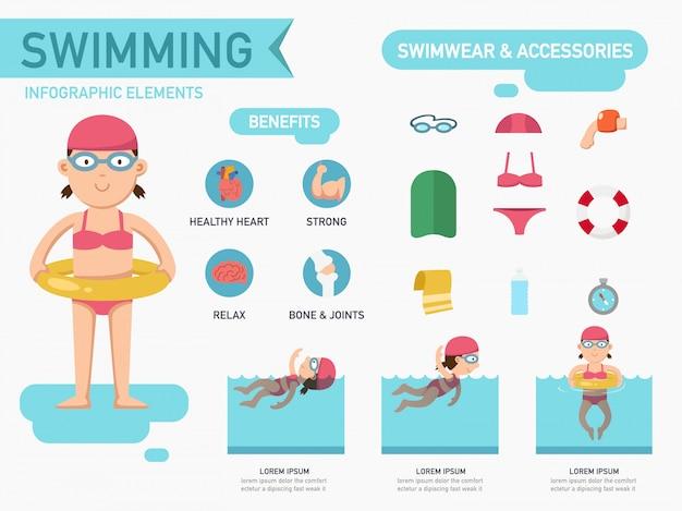 Vantaggi del nuoto infografica, illustrazione