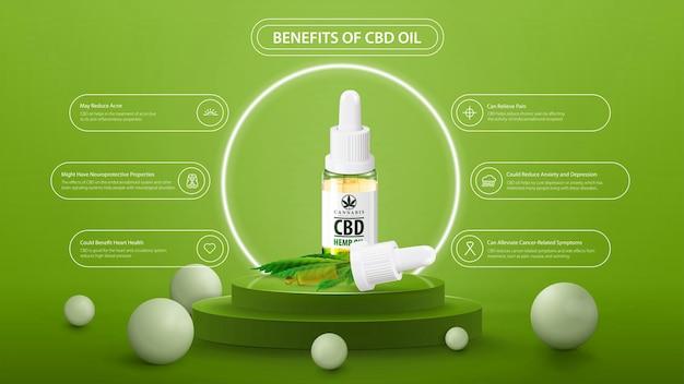 Benefici dell'uso dell'olio di cbd. banner informativo verde degli usi medici per l'olio di cbd con bottiglia in vetro trasparente di olio di cbd medico sul podio con anello bianco al neon