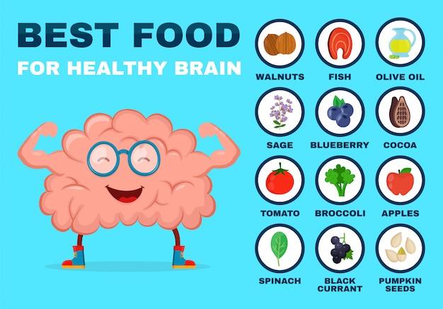 Il miglior cibo per il cervello forte. carattere cerebrale forte e sano.