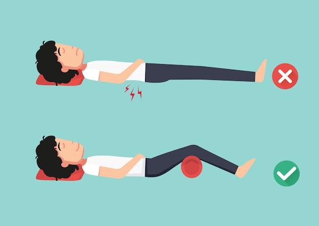 Posizioni migliori e peggiori per dormire, illustrazione