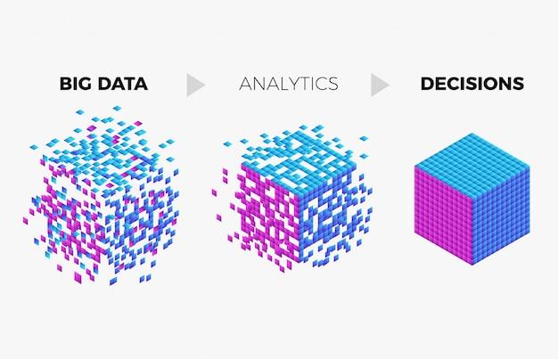 Grande concetto di algoritmo di analisi dei dati