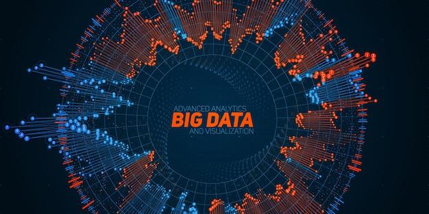 Visualizzazione circolare di big data.