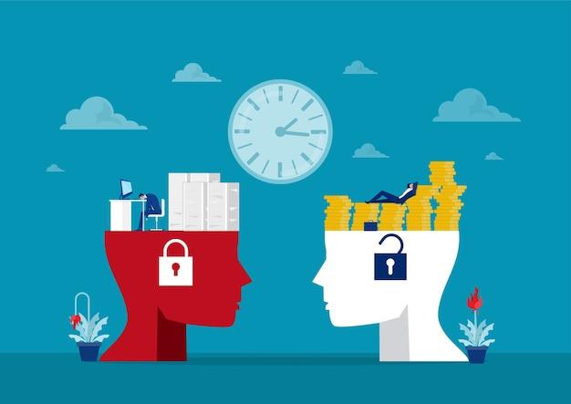 Grande testa umana pensa la crescita mentalità diversa mentalità fissa concetto