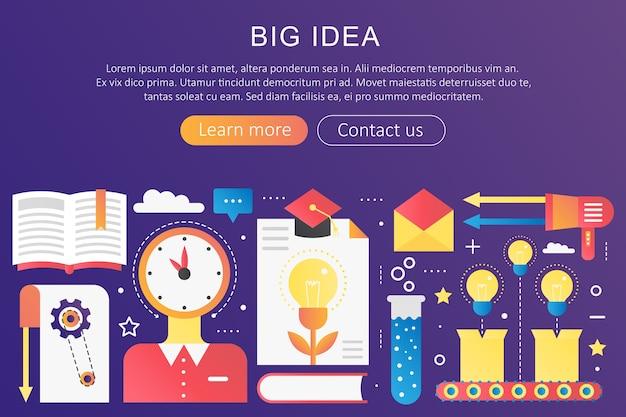 Grande idea, pensiero creativo e modello di concetto di ricerca di soluzioni.