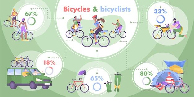 Infografica sul cicloturismo con rapporti percentuali e tipologia di turismo su biciclette e attrezzature diverse