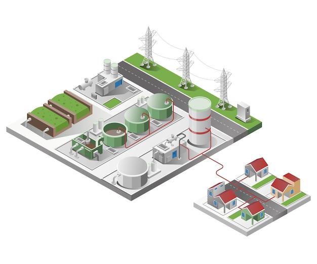 Industria dei sistemi energetici a biogas