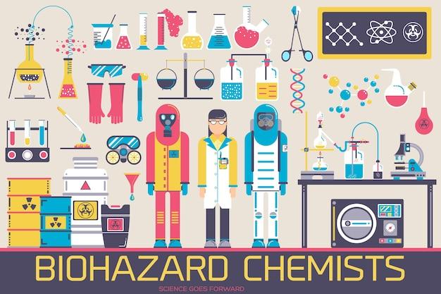 Chimici di rischio biologico nell'insieme di concetto dell'illustrazione del laboratorio di chimica