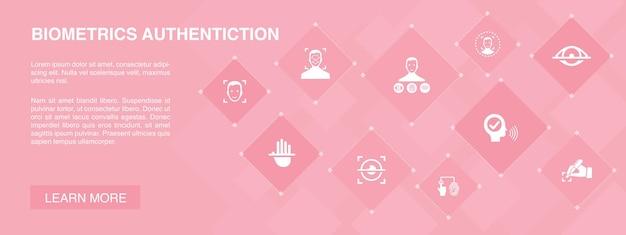 Concetto di banner di autenticazione biometrica 10 icone. riconoscimento facciale, rilevamento del volto, identificazione delle impronte digitali, icone semplici di riconoscimento del palmo