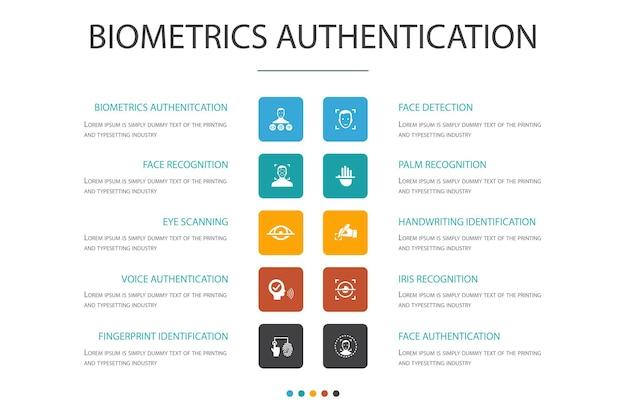 Autenticazione biometrica infografica 10 opzione concept. riconoscimento facciale, rilevamento del volto, identificazione delle impronte digitali, icone semplici di riconoscimento del palmo