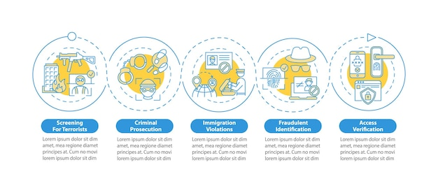 Modello di infografica utilizzo biometrico