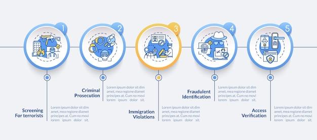 Modello di infografica vettoriale di utilizzo biometrico