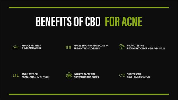 Poster informativo nero sugli usi medici dell'olio di cbd per l'acne con infografica