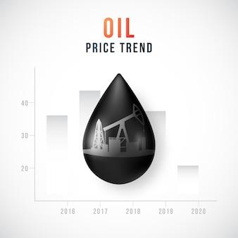 Goccia di petrolio realistica di olio nero