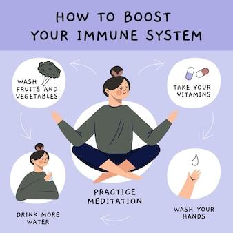 Potenzia il tuo concetto di sistema immunitario