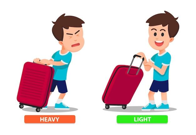 Un ragazzo che porta in modi diversi una valigia pesante e leggera