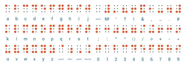 Braille. carattere tattile punteggiato in rilievo per non vedenti. numeri, lettere e segni di punteggiatura.