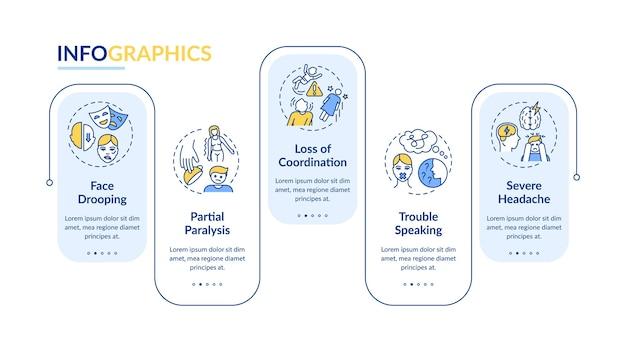 Modello di infografica ictus cerebrale
