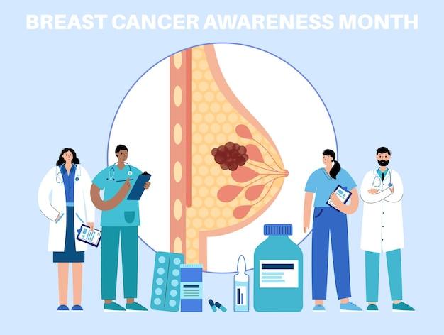 Il mese di sensibilizzazione sul cancro al seno