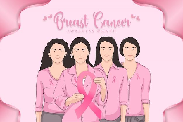 Carta di consapevolezza del cancro al seno
