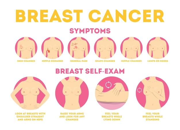 Infografica rosa cancro al seno per la consapevolezza della donna.