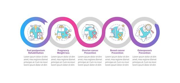Benefici dell'allattamento al seno per le donne modello infografico isolato