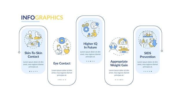 Modello di infographic di professionisti di allattamento al seno isolato