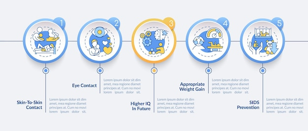 Modello di infografica professionisti dell'allattamento al seno
