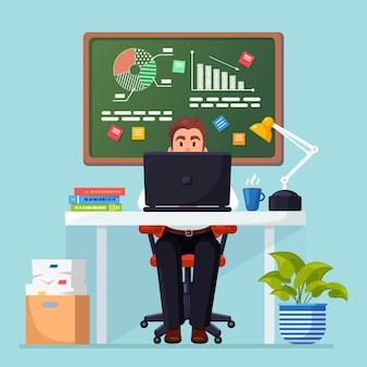 Analisi aziendale, analisi dei dati, statistica della ricerca, pianificazione.