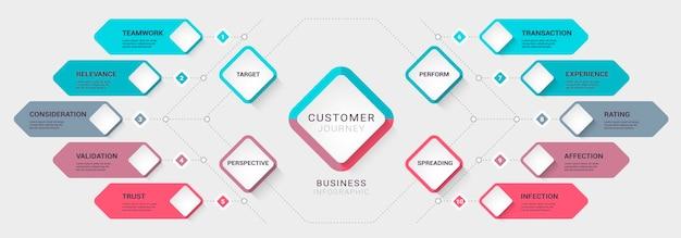 Modello di infografica con schemi di viaggio del cliente aziendale con opzioni