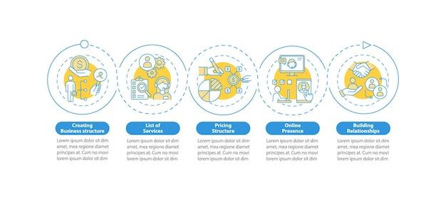 Modello di infografica di sviluppo aziendale