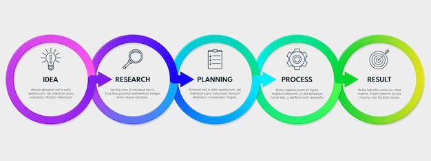 Presentazione del diagramma di flusso aziendale fasi del processo di flusso di lavoro modello infografico vettore isolato