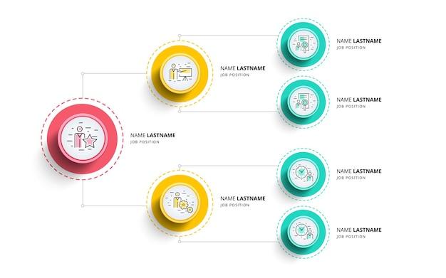 Infografica del grafico dell'organogramma della gerarchia aziendale elemento grafico della struttura organizzativa aziendale