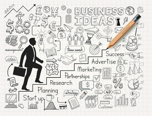 Set di icone di scarabocchi di idea di affari