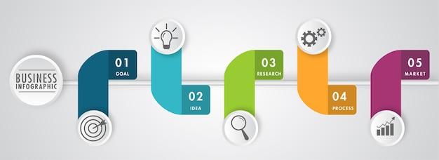 Layout di banner infografica aziendale con passaggi come obiettivo, idea, ricerca, processo e mercato.