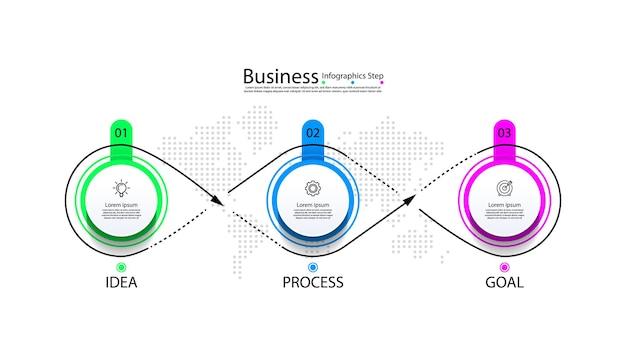 Cerchio modello infografica aziendale colorato con tre passaggi