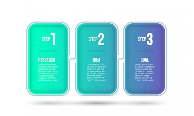 Modello di business infografica. processi della sequenza temporale con 3 opzioni o passaggi.