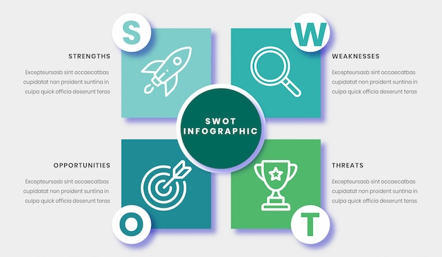 Modello di analisi swot di infograpic di affari