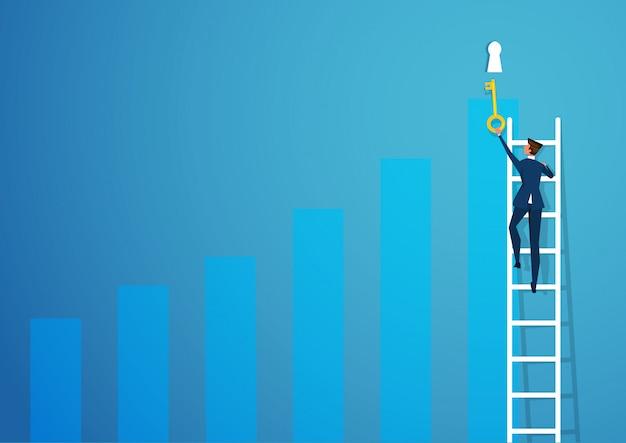 Lo sguardo fisso dell'uomo di affari per prende lo sguardo al concetto chiave di crescita di affari di successo.