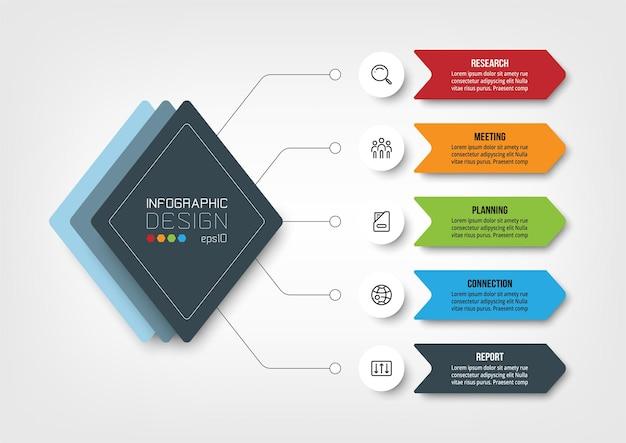 Modello di infografica diagramma di affari o marketing Vettore Premium