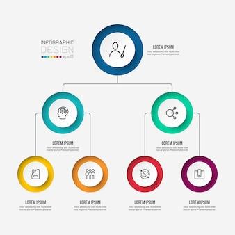 Modello di infografica per organizzazione aziendale o di marketing