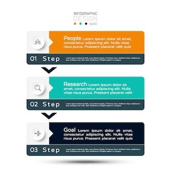 Pianificazione aziendale, illustrazione infografica in 3 passaggi.
