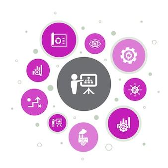 Pianificazione aziendale infografica 10 passaggi bolla design.gestione, progetto, ricerca, strategia semplici icone