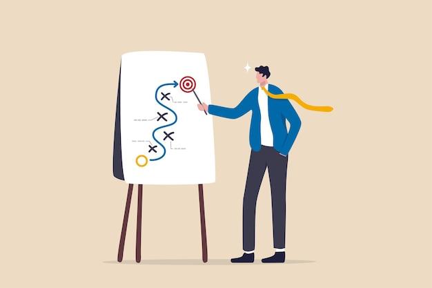 Pianificazione della strategia aziendale, tattica di marketing o strategia vincente per raggiungere l'obiettivo, blocco del progetto e soluzione per essere un concetto di successo, uomo d'affari intelligente che presenta strategia aziendale sulla lavagna.