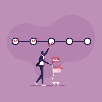 Uomo d'affari che tiene il simbolo del segno di spunta per controllare le attività completate nella sequenza temporale di gestione del progetto