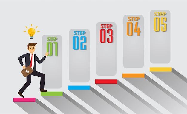 Uomo d'affari che cammina sul gradino della scala verso il successo