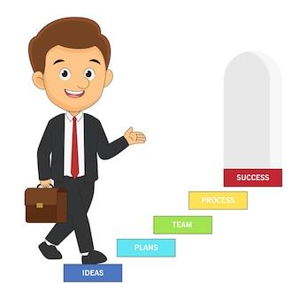Uomo d'affari che cammina sul gradino verso il successo